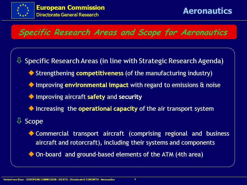 European Commission Directorate General Research Aeronautics Herbert von Bose - EUROPEAN COMMISSION - DG RTD - Directorate H.3 GROWTH - Aeronautics 3 R&TD Funding for Specific Aeronautics Research on EU Level *) Budget for Aeronautics, Air Transport &Space *