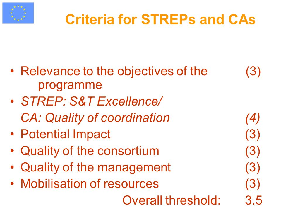 Criteria for STREPs and CAs Relevance to the objectives of the (3) programme STREP: S&T Excellence/ CA: Quality of coordination (4) Potential Impact (3) Quality of the consortium (3) Quality of the management (3) Mobilisation of resources (3) Overall threshold: 3.5