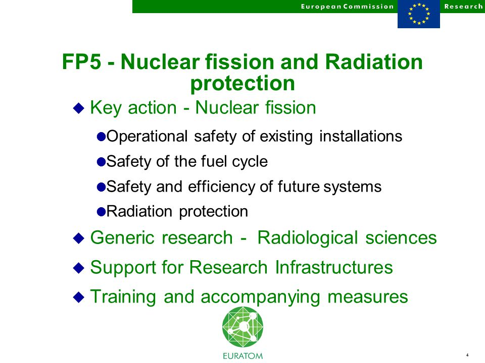 4 FP5 - Nuclear fission and Radiation protection u Key action - Nuclear fission l Operational safety of existing installations l Safety of the fuel cycle l Safety and efficiency of future systems l Radiation protection u Generic research - Radiological sciences u Support for Research Infrastructures u Training and accompanying measures