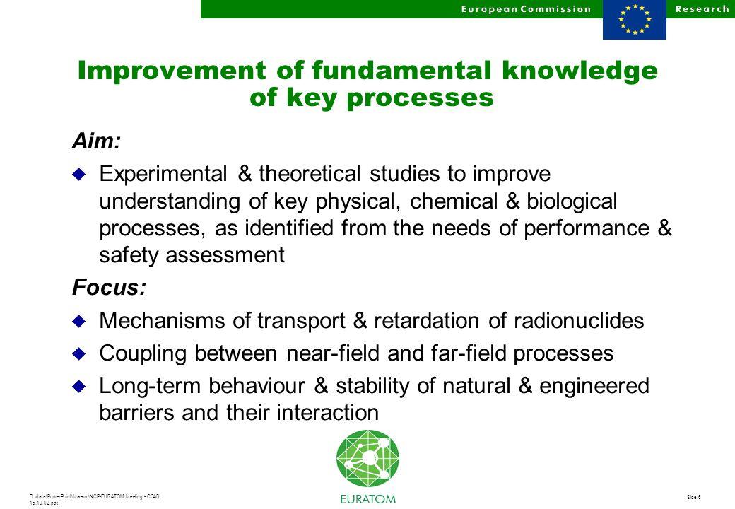 D:\data\PowerPoint\Maravic\NCP-EURATOM Meeting - CCAB 16.10.02.ppt Slide 6 Improvement of fundamental knowledge of key processes Aim: u Experimental &