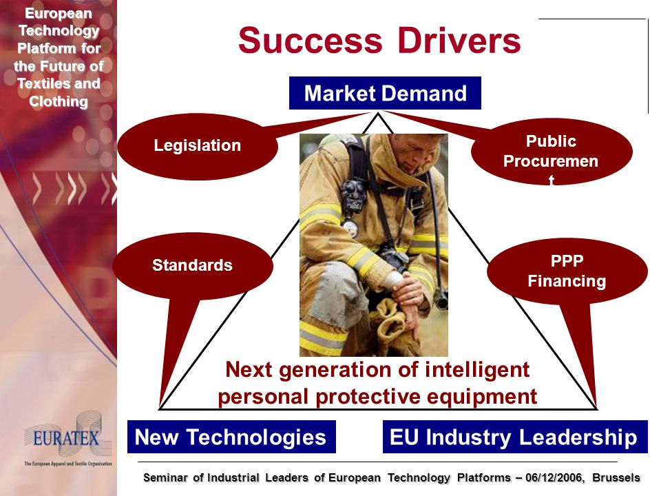 European Technology Platform for the Future of Textiles and Clothing Seminar of Industrial Leaders of European Technology Platforms – 06/12/2006, Brussels Success Drivers New TechnologiesEU Industry Leadership Market Demand PPP Financing Public Procuremen t Standards Next generation of intelligent personal protective equipment Legislation