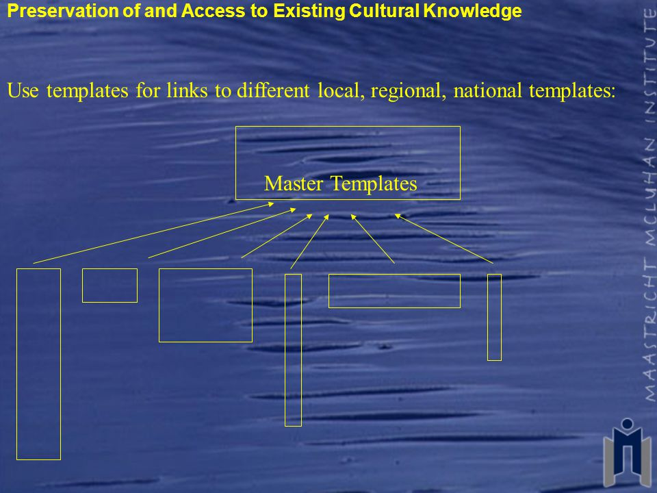 Preservation of and Access to Existing Cultural Knowledge Use templates for links to different local, regional, national templates: Master Templates