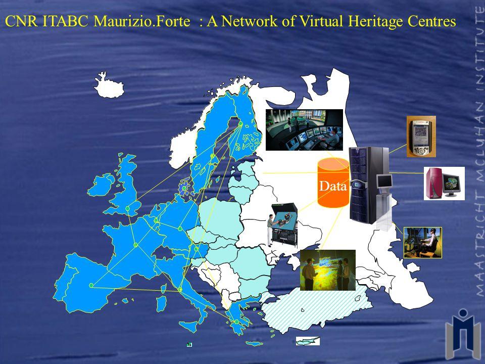 Data CNR ITABC Maurizio.Forte : A Network of Virtual Heritage Centres