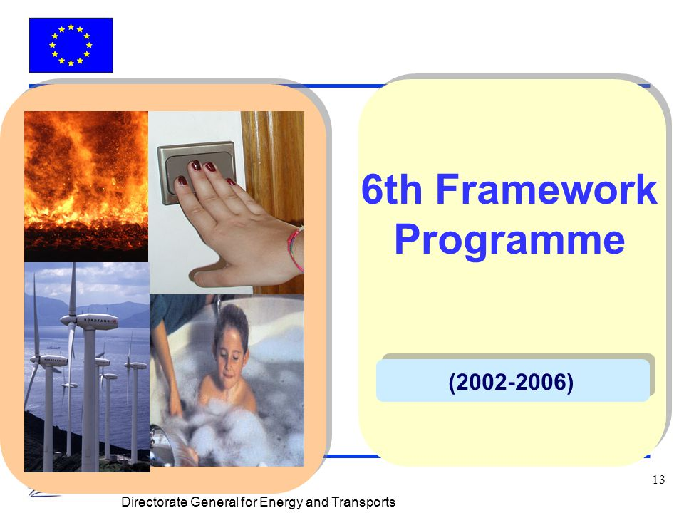 13 Directorate General for Energy and Transports 6th Framework Programme (2002-2006)