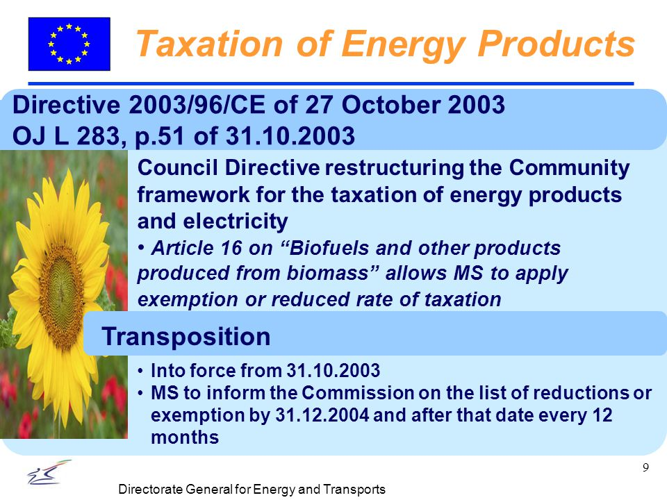 20 Directorate General for Energy and Transports Intelligent Energy Europe Programme (2003-2006)