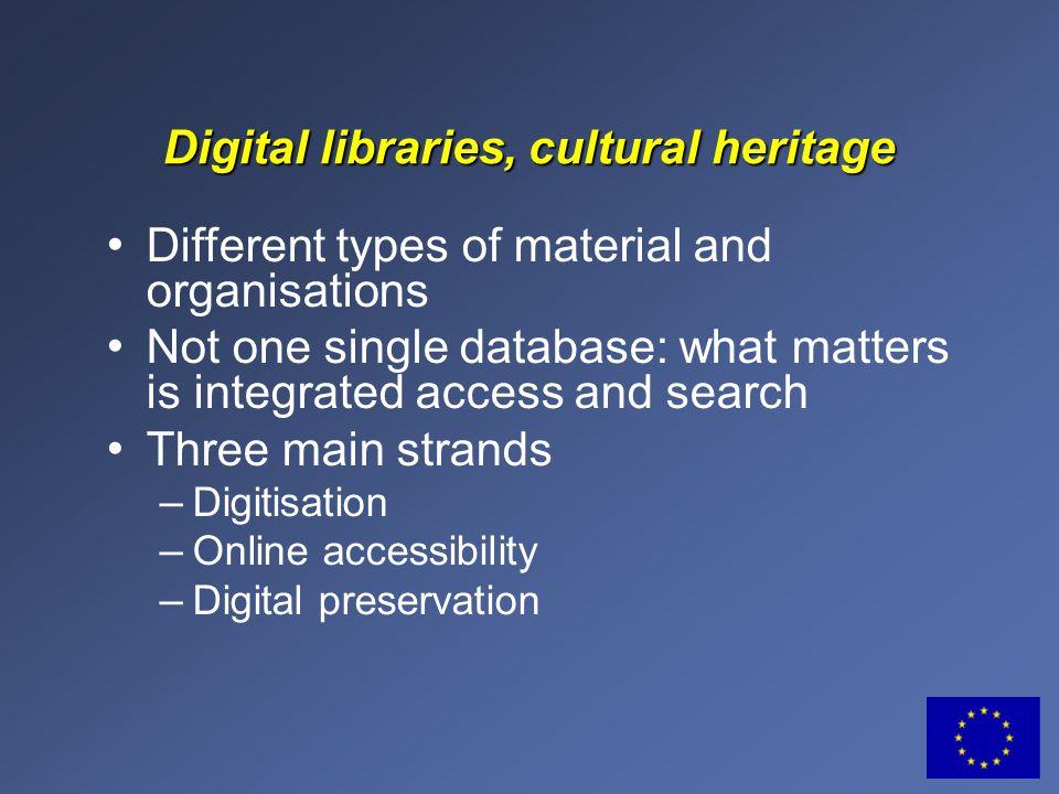 Digitisation Why digitise.