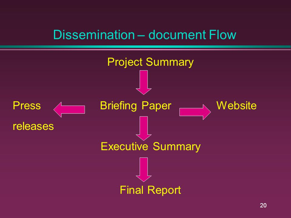 19 Dissemination – document Flow Think about the re-usability of content from different documents