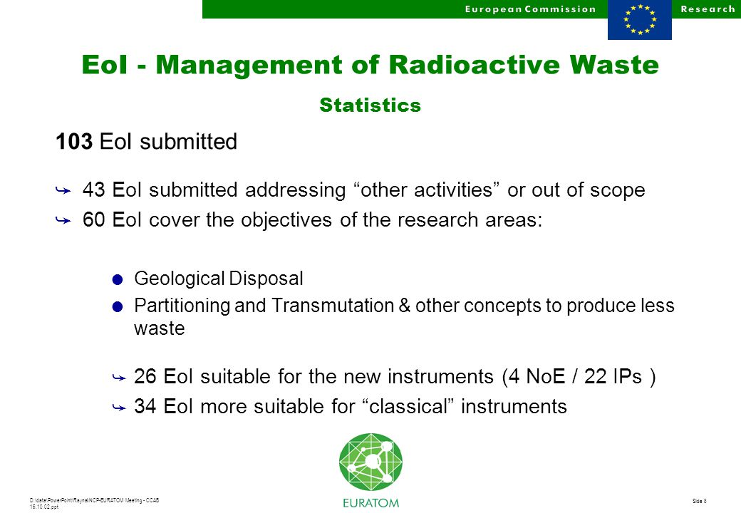 D:\data\PowerPoint\Raynal\NCP-EURATOM Meeting - CCAB 16.10.02.ppt Slide 8 EoI - Management of Radioactive Waste Statistics 103 EoI submitted å 43 EoI submitted addressing other activities or out of scope å 60 EoI cover the objectives of the research areas: l Geological Disposal l Partitioning and Transmutation & other concepts to produce less waste å 26 EoI suitable for the new instruments (4 NoE / 22 IPs ) å 34 EoI more suitable for classical instruments