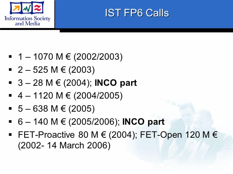 IST FP6 Calls  1 – 1070 M € (2002/2003)  2 – 525 M € (2003)  3 – 28 M € (2004); INCO part  4 – 1120 M € (2004/2005)  5 – 638 M € (2005)  6 – 140 M € (2005/2006); INCO part  FET-Proactive 80 M € (2004); FET-Open 120 M € (2002- 14 March 2006)