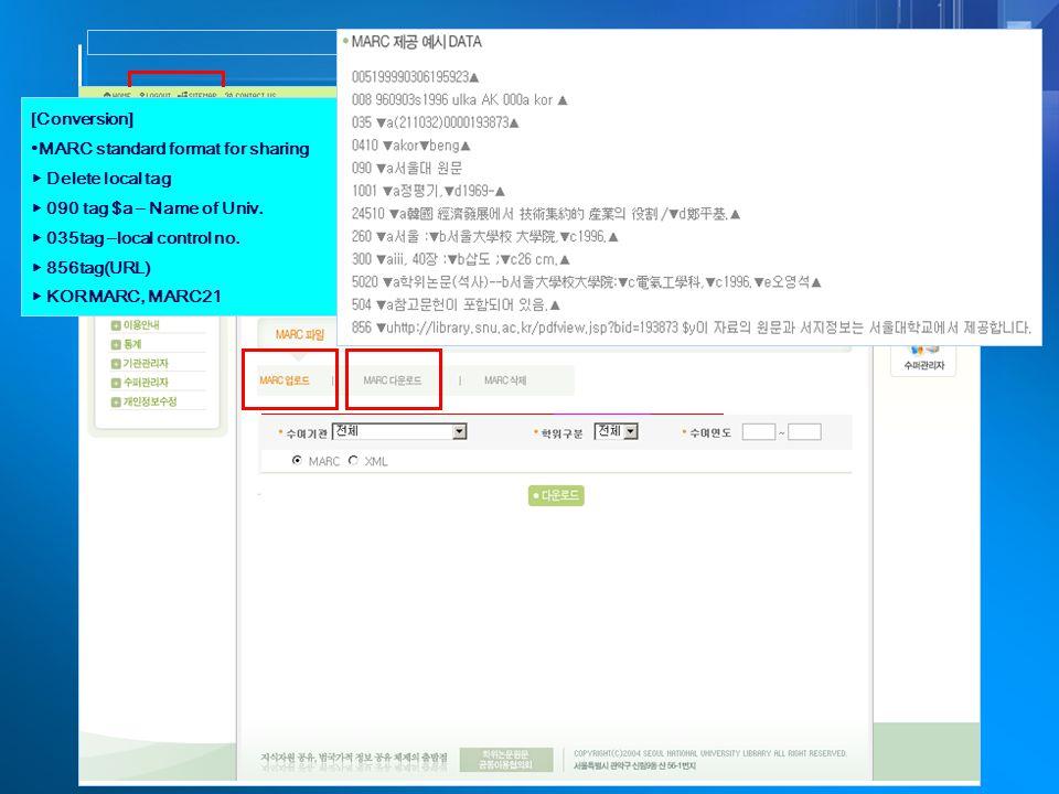 기관관리자 ****** [Conversion] MARC standard format for sharing ▶ Delete local tag ▶ 090 tag $a – Name of Univ.