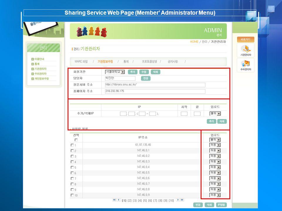 Sharing Service Web Page (Member' Administrator Menu)