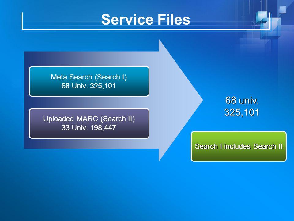Service Files Uploaded MARC (Search II) 33 Univ. 198,447 Meta Search (Search I) 68 Univ.