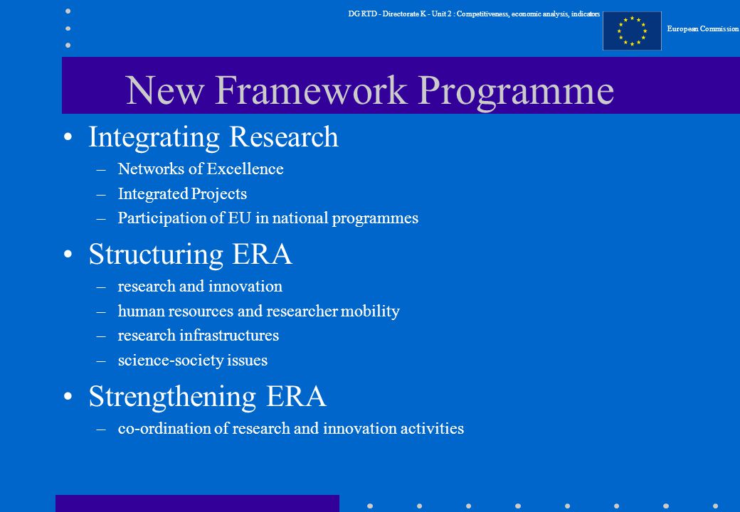 DG RTD - Directorate K - Unit 2 : Competitiveness, economic analysis, indicators European Commission New Framework Programme Integrating Research –Net