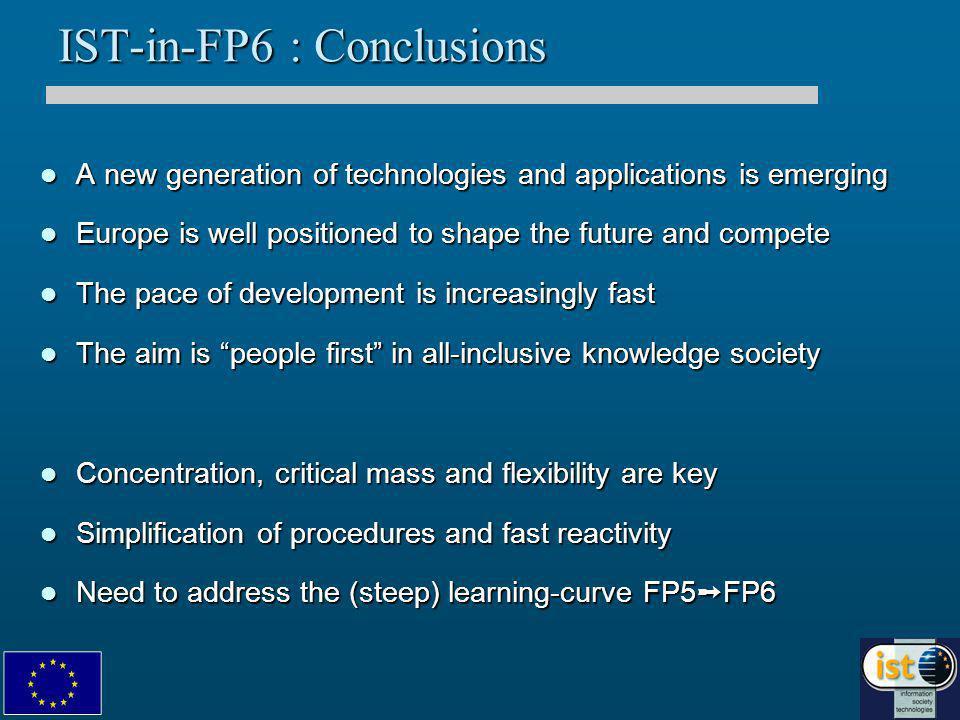 Budget Integrating & strengthening Integrating & strengthening –Genomics 2200 M€ –IST3600 M€ –Nanotechnologies, int..