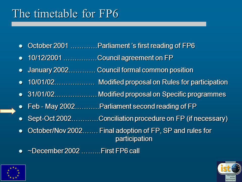 The timetable for FP6 October 2001 …………Parliament 's first reading of FP6 October 2001 …………Parliament 's first reading of FP6 10/12/2001 ……………Council agreement on FP 10/12/2001 ……………Council agreement on FP January 2002………… Council formal common position January 2002………… Council formal common position 10/01/02……………… Modified proposal on Rules for participation 10/01/02……………… Modified proposal on Rules for participation 31/01/02……………….