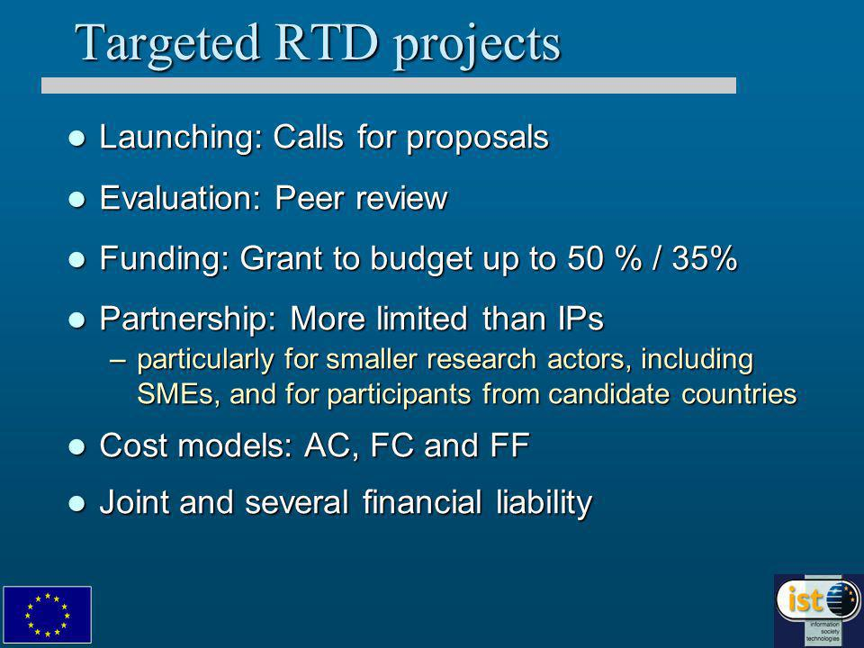 Targeted RTD projects Principle: Focused on one specific activity and specific results Principle: Focused on one specific activity and specific results –by supporting research activities of more limited scope and ambition the IPs Similar to current RTD contracts Similar to current RTD contracts –Research (50%) –Demonstration (35%) –Combined research and demonstration Participation: At least two independent organisations from at least two MSs or ASs Participation: At least two independent organisations from at least two MSs or ASs