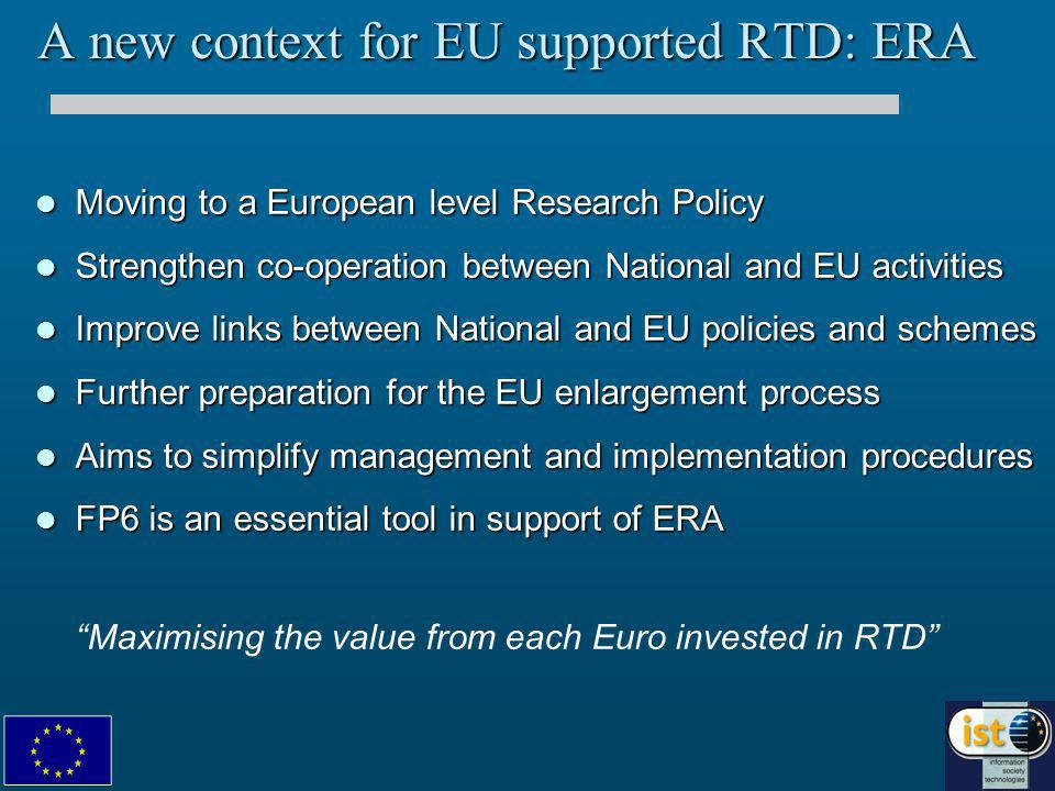 A new context for EU supported RTD: ERA Moving to a European level Research Policy Moving to a European level Research Policy Strengthen co-operation between National and EU activities Strengthen co-operation between National and EU activities Improve links between National and EU policies and schemes Improve links between National and EU policies and schemes Further preparation for the EU enlargement process Further preparation for the EU enlargement process Aims to simplify management and implementation procedures Aims to simplify management and implementation procedures FP6 is an essential tool in support of ERA FP6 is an essential tool in support of ERA Maximising the value from each Euro invested in RTD