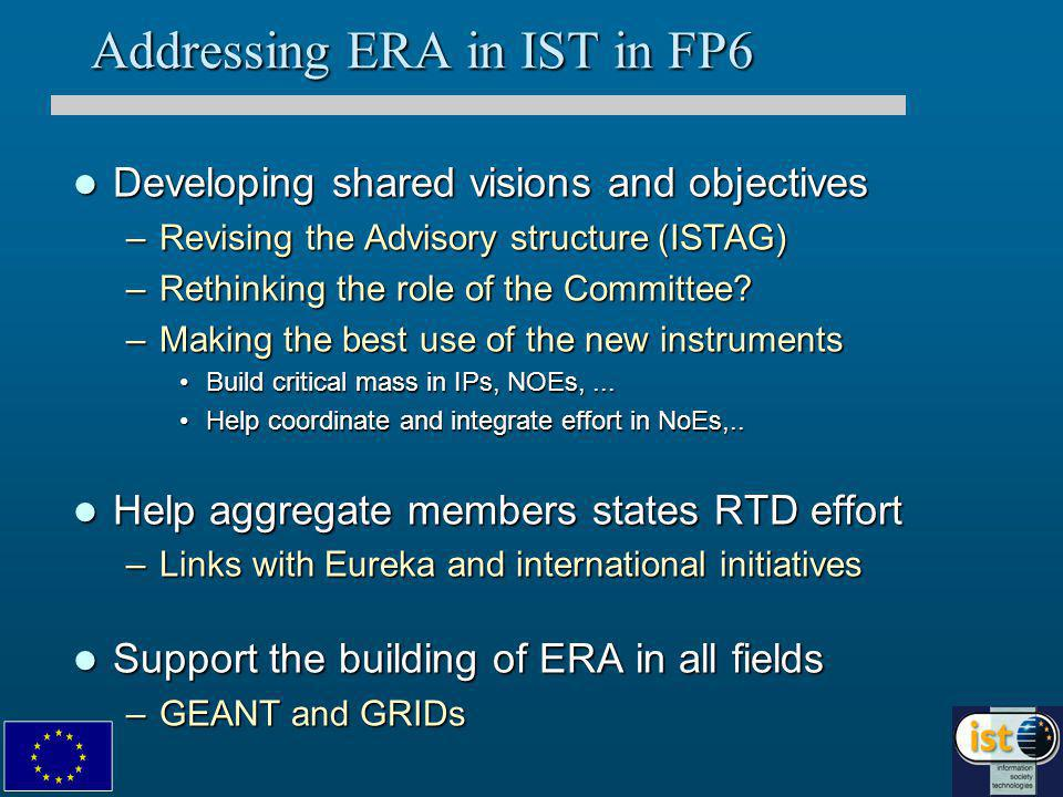 FP6: Instruments for priority areas New instruments (Integrated Projects and Networks of Excellence) characterised by capacity to New instruments (Integrated Projects and Networks of Excellence) characterised by capacity to –mobilise critical mass necessary to achieve ambitious objectives –produce structuring and integrating effects on fabric of European research