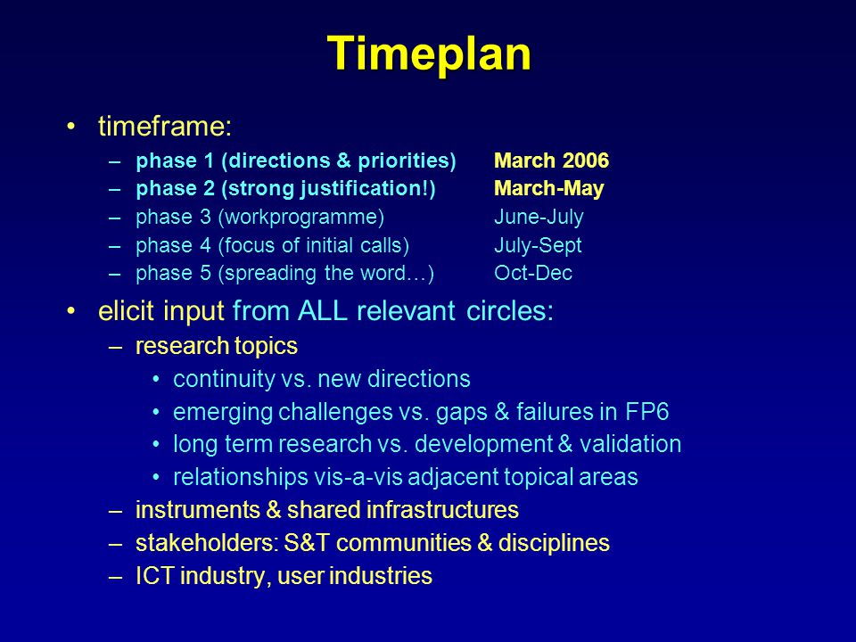 Timeplan timeframe: –phase 1 (directions & priorities)March 2006 –phase 2 (strong justification!) March-May –phase 3 (workprogramme) June-July –phase 4 (focus of initial calls)July-Sept –phase 5 (spreading the word…)Oct-Dec elicit input from ALL relevant circles: –research topics continuity vs.