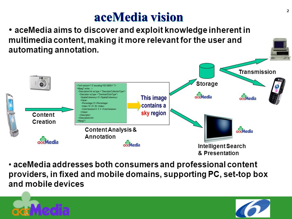 Text 2 aceMedia vision aceMedia aims to discover and exploit knowledge inherent in multimedia content, making it more relevant for the user and automating annotation.