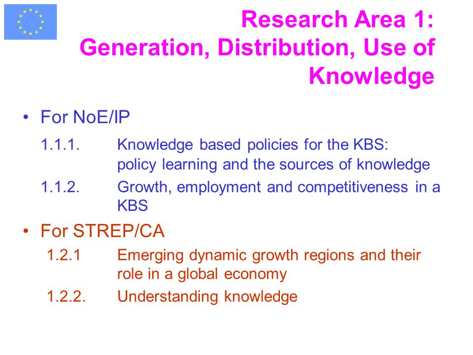 Research Area 1: Generation, Distribution, Use of Knowledge For NoE/IP 1.1.1.Knowledge based policies for the KBS: policy learning and the sources of knowledge 1.1.2.Growth, employment and competitiveness in a KBS For STREP/CA 1.2.1Emerging dynamic growth regions and their role in a global economy 1.2.2.Understanding knowledge