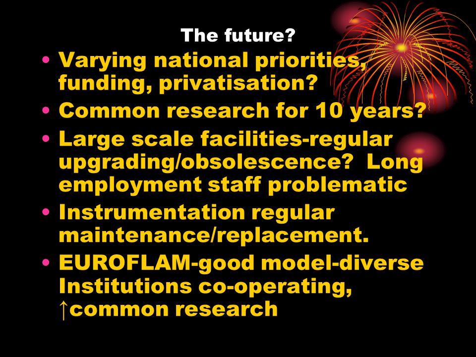 The future. Varying national priorities, funding, privatisation.