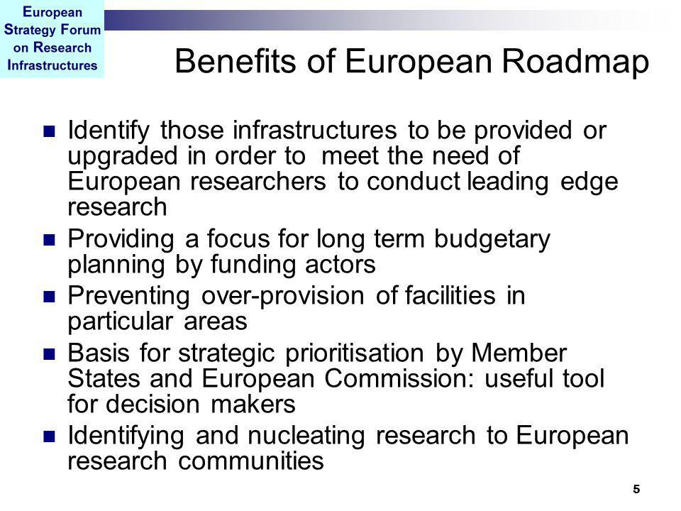 5 Benefits of European Roadmap Identify those infrastructures to be provided or upgraded in order to meet the need of European researchers to conduct leading edge research Providing a focus for long term budgetary planning by funding actors Preventing over-provision of facilities in particular areas Basis for strategic prioritisation by Member States and European Commission: useful tool for decision makers Identifying and nucleating research to European research communities