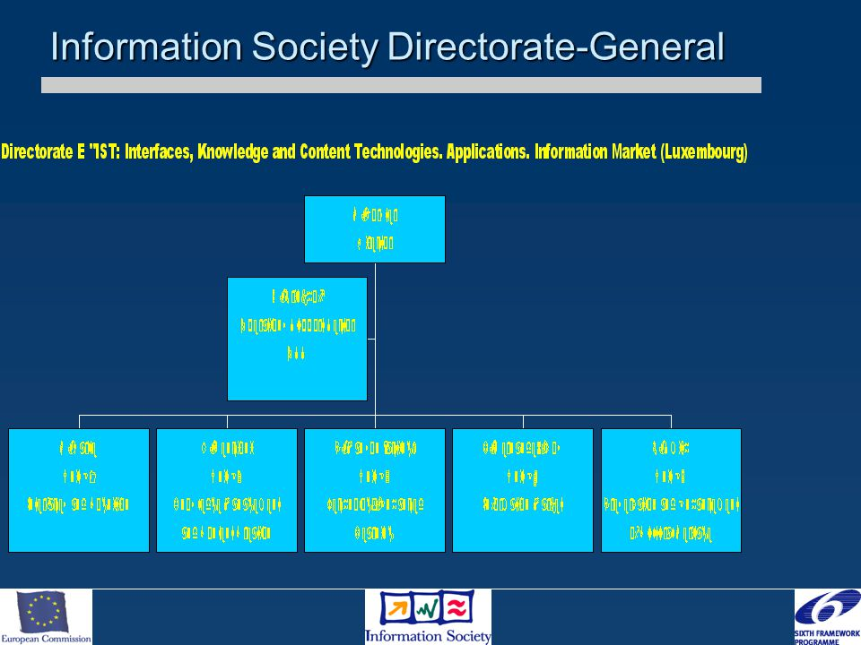 Information Society Directorate-General