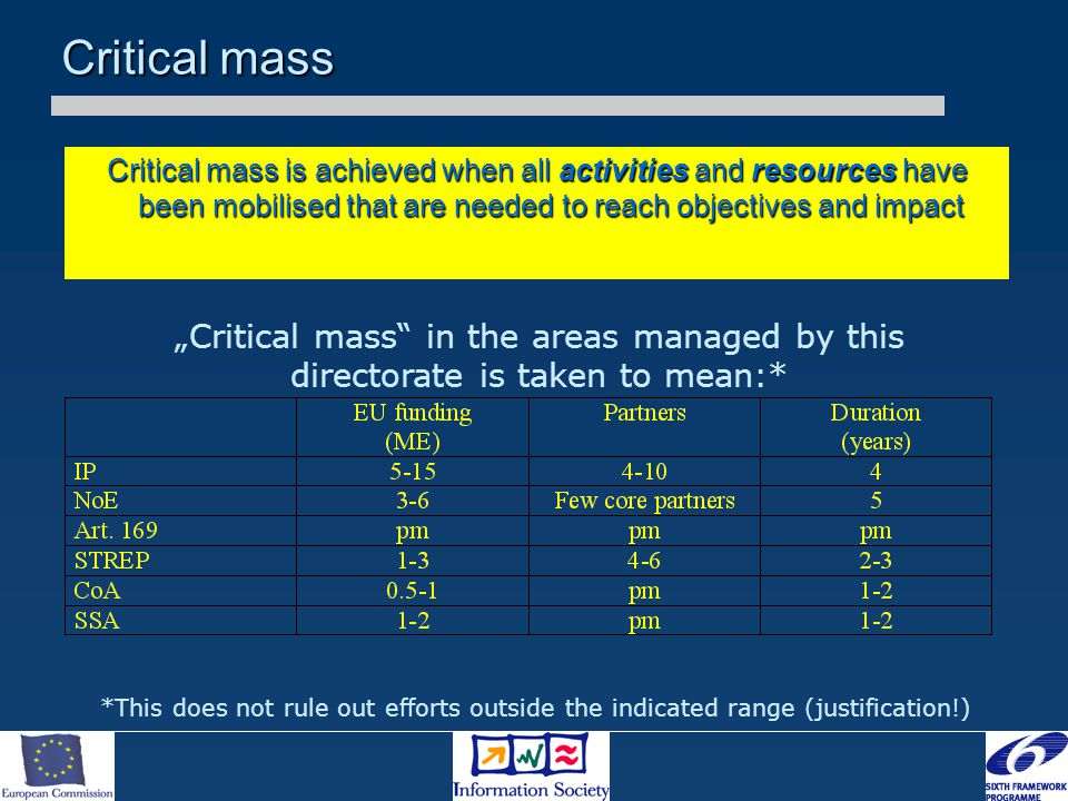 "Critical mass Critical mass is achieved when all activities and resources have been mobilised that are needed to reach objectives and impact ""Critical mass in the areas managed by this directorate is taken to mean:* *This does not rule out efforts outside the indicated range (justification!)"