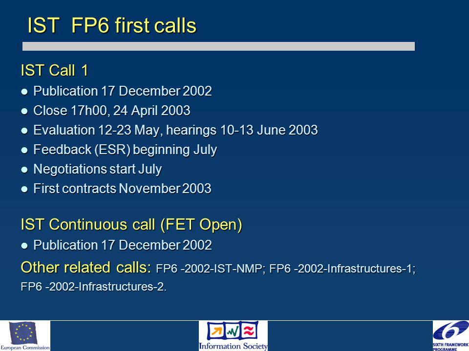 IST Call 1 Publication 17 December 2002 Publication 17 December 2002 Close 17h00, 24 April 2003 Close 17h00, 24 April 2003 Evaluation 12-23 May, heari