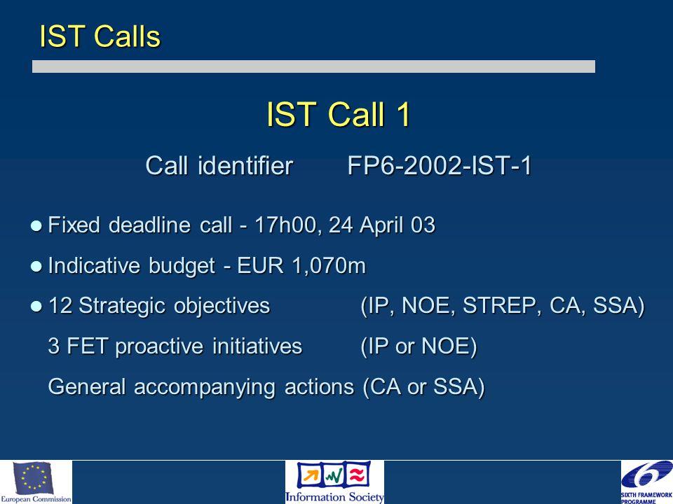 IST Call 1 Call identifierFP6-2002-IST-1 Fixed deadline call - 17h00, 24 April 03 Fixed deadline call - 17h00, 24 April 03 Indicative budget - EUR 1,0