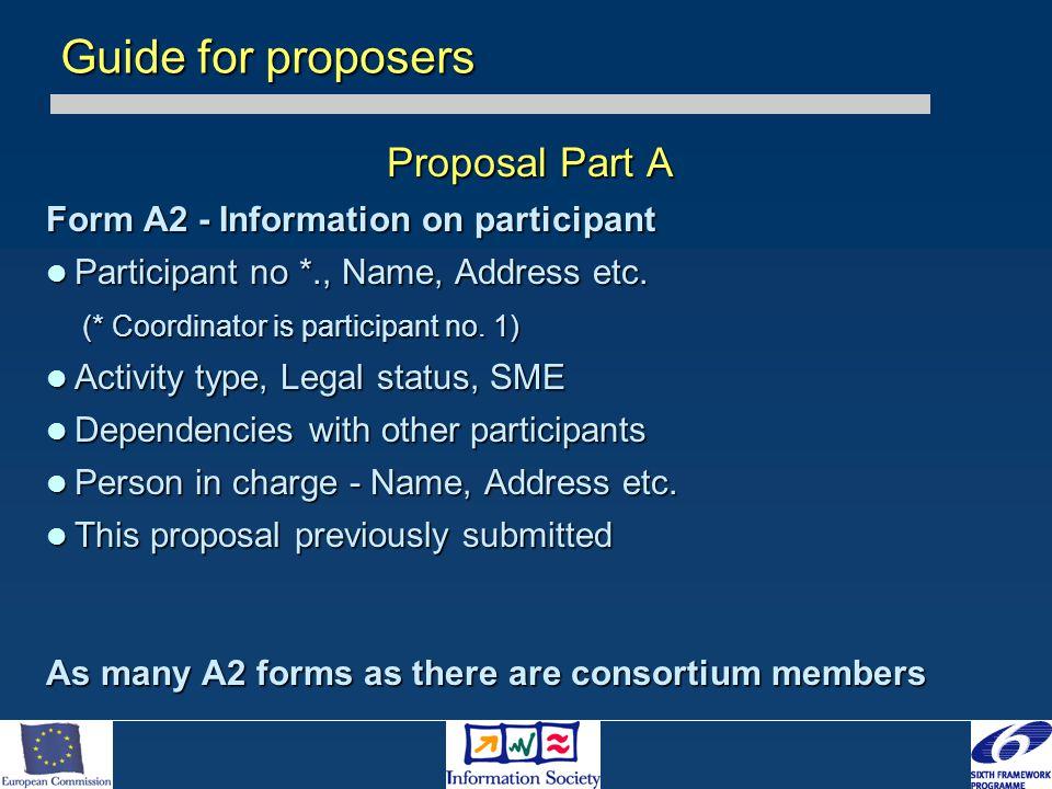 Proposal Part A Form A2 - Information on participant Participant no *., Name, Address etc.