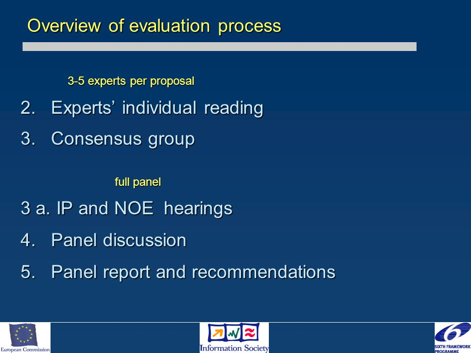 3-5 experts per proposal 2. Experts' individual reading 3. Consensus group full panel 3 a. IP and NOE hearings 4. Panel discussion 5. Panel report and
