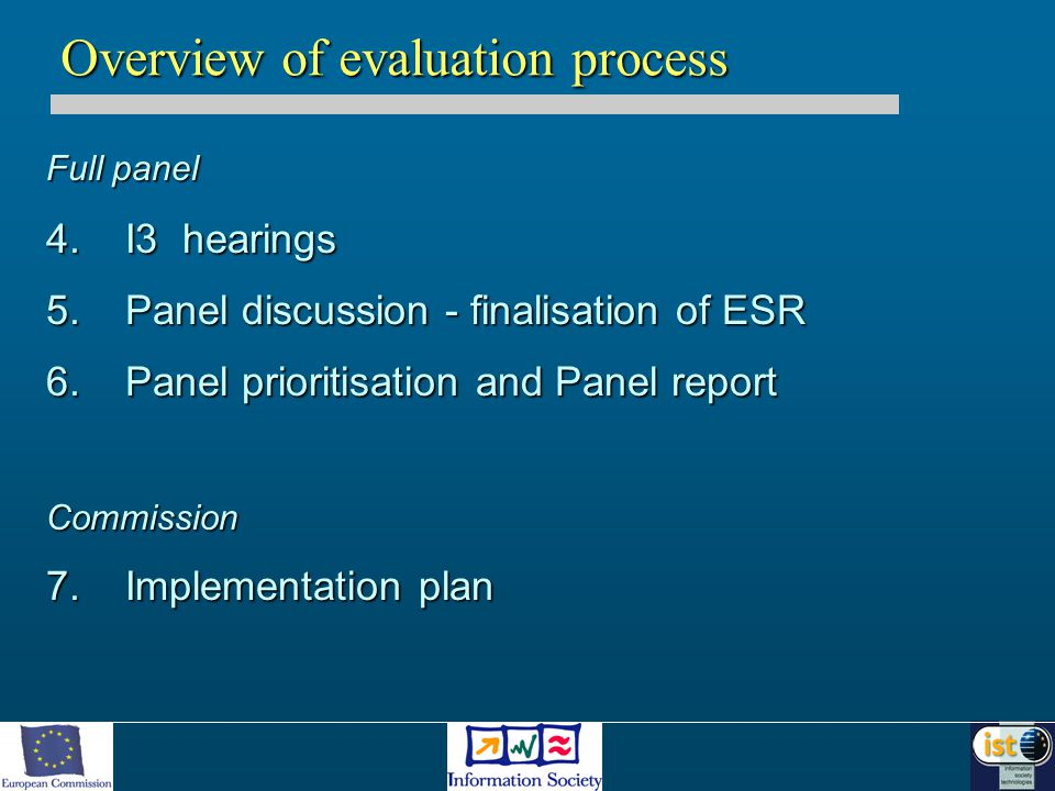 Full panel 4. I3 hearings 5. Panel discussion - finalisation of ESR 6. Panel prioritisation and Panel report Commission 7. Implementation plan Overvie