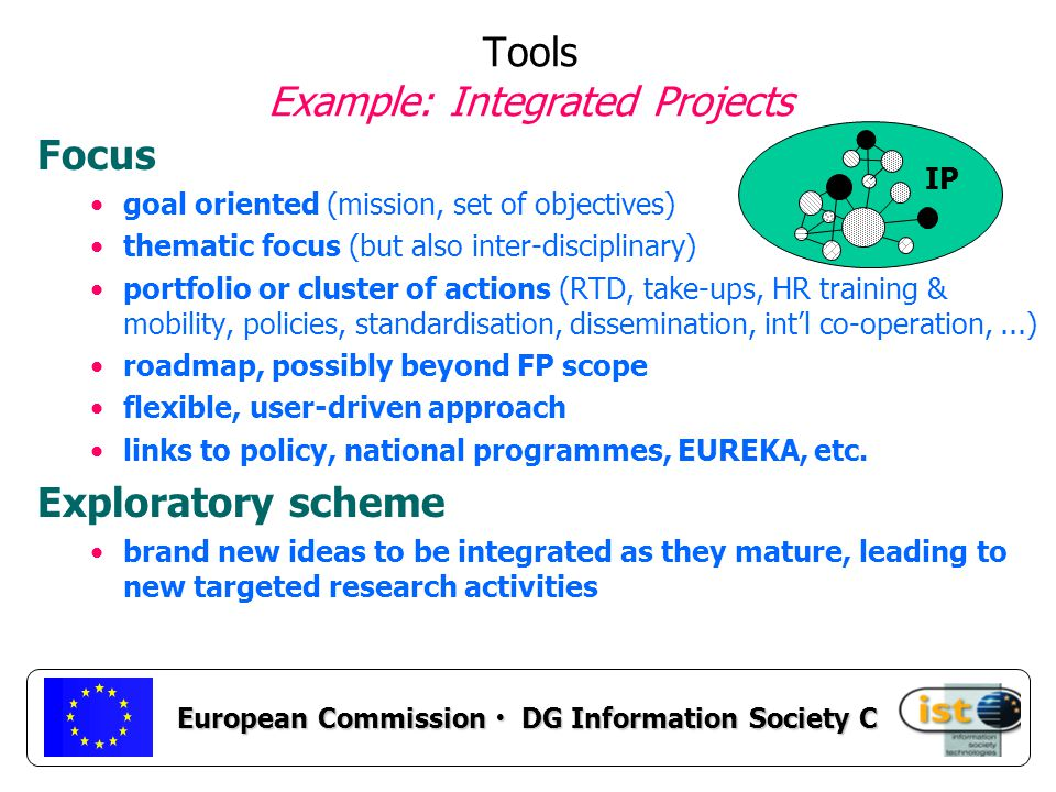 European Commission DG Information Society C Tools Example: Integrated Projects Focus goal oriented (mission, set of objectives) thematic focus (but also inter-disciplinary) portfolio or cluster of actions (RTD, take-ups, HR training & mobility, policies, standardisation, dissemination, int'l co-operation,...) roadmap, possibly beyond FP scope flexible, user-driven approach links to policy, national programmes, EUREKA, etc.