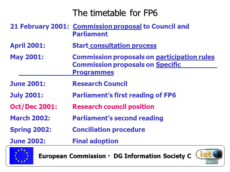 European Commission DG Information Society C The timetable for FP6 21 February 2001: Commission proposal to Council and Parliament April 2001:Start consultation process May 2001:Commission proposals on participation rules Commission proposals on Specific Programmes June 2001:Research Council July 2001:Parliament's first reading of FP6 Oct/Dec 2001:Research council position March 2002:Parliament's second reading Spring 2002:Conciliation procedure June 2002:Final adoption