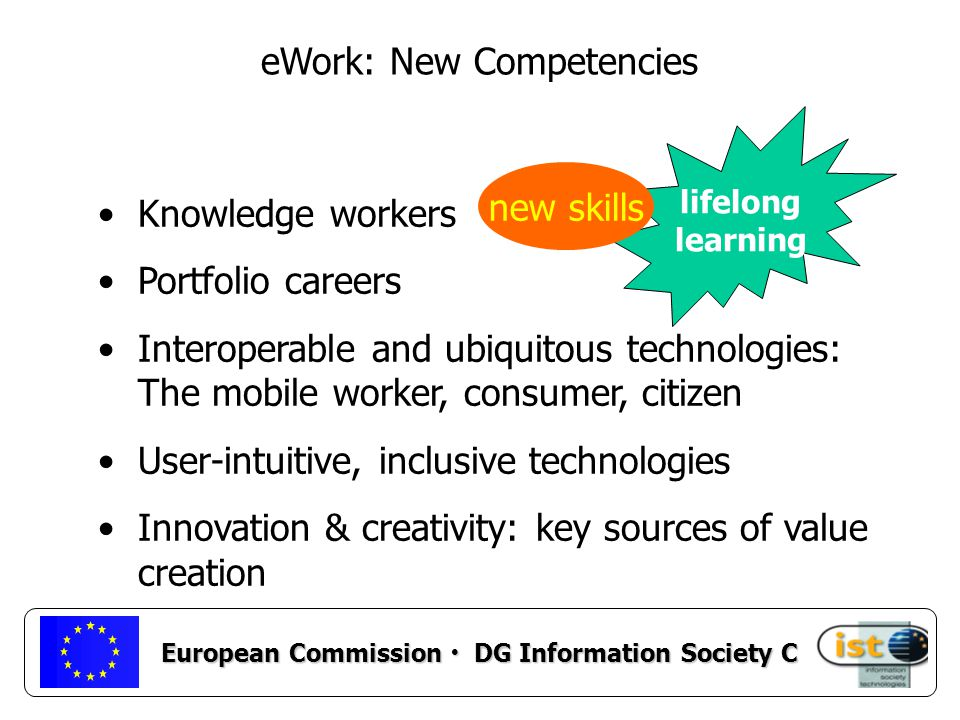 European Commission DG Information Society C eEconomy Impact 19701980199020002010 ICT impact Year CIM BPR e-Business Re-structure the economy Re-engineer processes Automate Enterprise Integration Tools Internet & Wireless Technologies Knowledge Technologies Virtual Product Technologies Process Simulation & Modelling Collaborative Platforms Middleware Distributed Control Technologies Standards XML UML Jini VRML TCP-IP CORBA JAVA STEP GSM UMTS RosettaNet SOAP Trust & Confidence