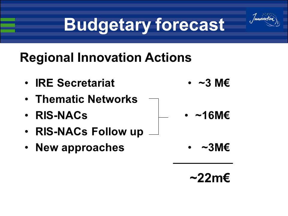 Budgetary forecast IRE Secretariat Thematic Networks RIS-NACs RIS-NACs Follow up New approaches ~3 M€ ~16M€ ~3M€ ~22m€ Regional Innovation Actions
