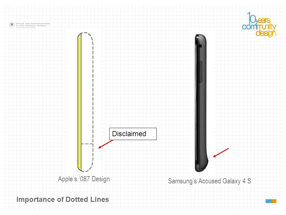 Importance of Dotted Lines Apple's '087 Design Samsung's Accused Galaxy 4 S Disclaimed