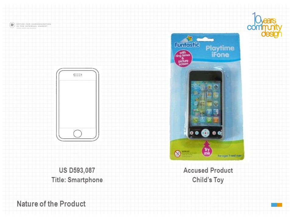 Nature of the Product US D593,087 Title: Smartphone Accused Product Child's Toy