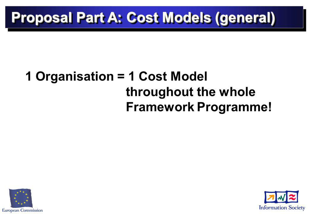 Proposal Part A: Cost Models (general) 1 Organisation = 1 Cost Model throughout the whole Framework Programme!