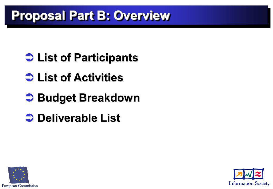 Proposal Part B: Overview  List of Participants  List of Activities  Budget Breakdown  Deliverable List