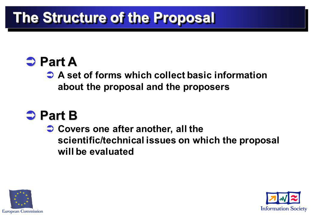 The Structure of the Proposal  Part A   A set of forms which collect basic information about the proposal and the proposers  Part B   Covers one after another, all the scientific/technical issues on which the proposal will be evaluated