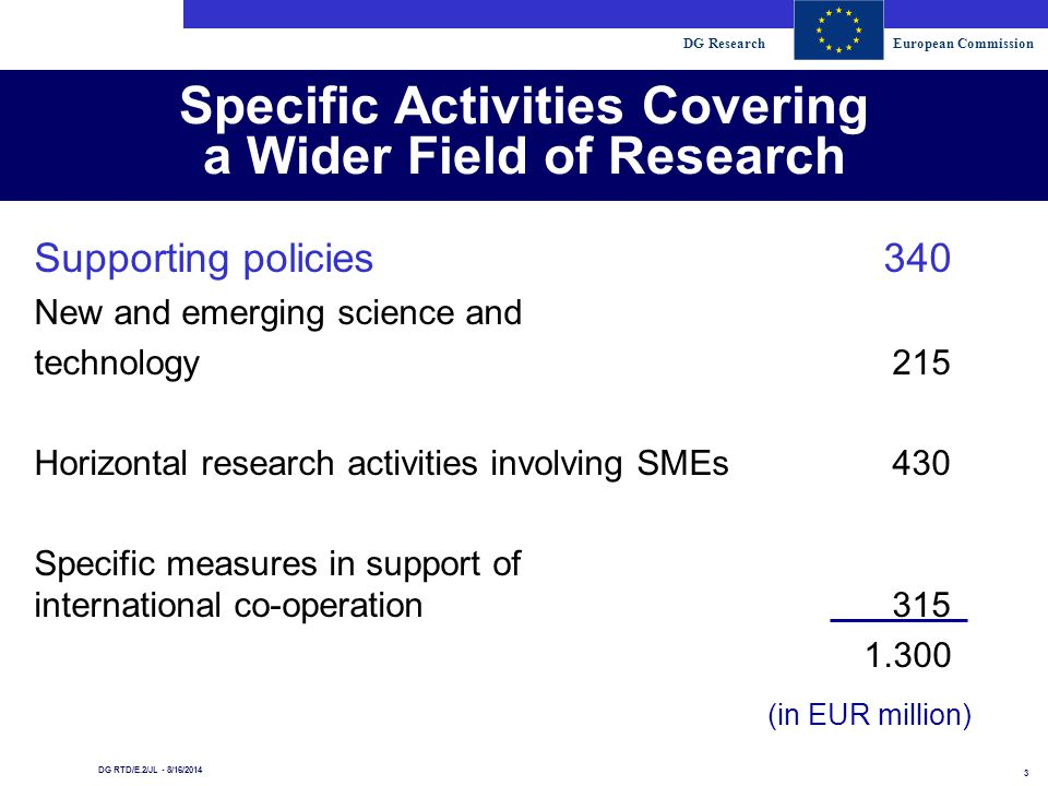 DG ResearchEuropean Commission 3 DG RTD/E.2/JL - 8/16/2014 Supporting policies 340 New and emerging science and technology 215 Horizontal research activities involving SMEs 430 Specific measures in support of international co-operation 315 1.300 (in EUR million) Specific Activities Covering a Wider Field of Research