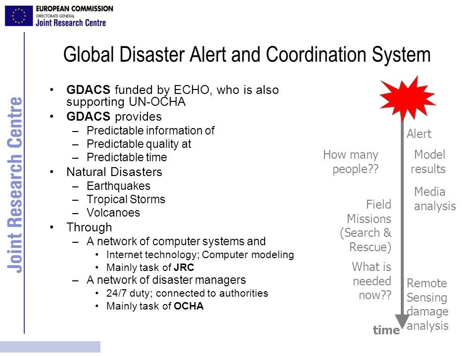 GDACS partners Virtual Osocc – UN OCHA DG ECHO