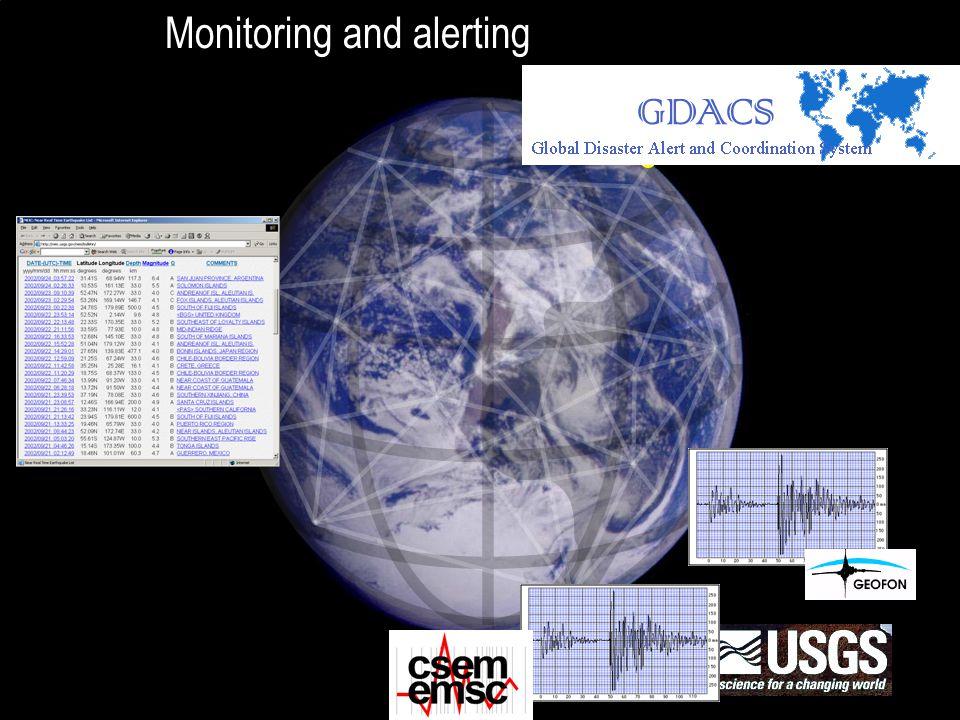 Example of a Tsunami in Mediterranean 0:18 Calabrian coasts 0:20 Greece 1:06 Napoli 1:12 Roma 2:30 Genova 2:50 Marseille 3:00 Barcelona 3:30 Tunis