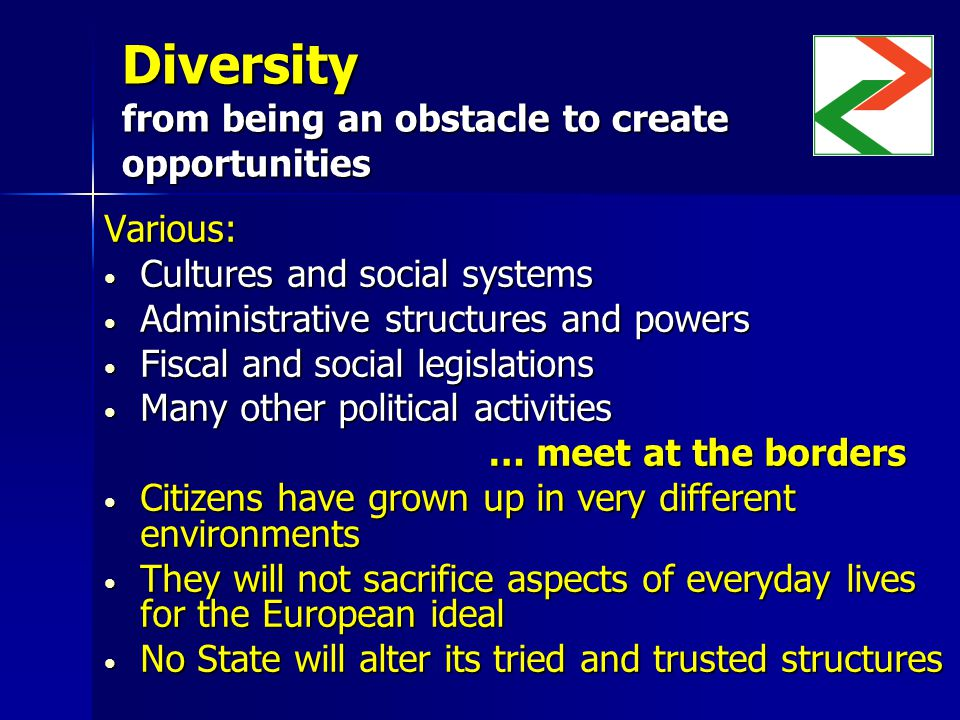 Diversity from being an obstacle to create opportunities Various: Cultures and social systems Cultures and social systems Administrative structures and powers Administrative structures and powers Fiscal and social legislations Fiscal and social legislations Many other political activities Many other political activities … meet at the borders Citizens have grown up in very different environments Citizens have grown up in very different environments They will not sacrifice aspects of everyday lives for the European ideal They will not sacrifice aspects of everyday lives for the European ideal No State will alter its tried and trusted structures No State will alter its tried and trusted structures