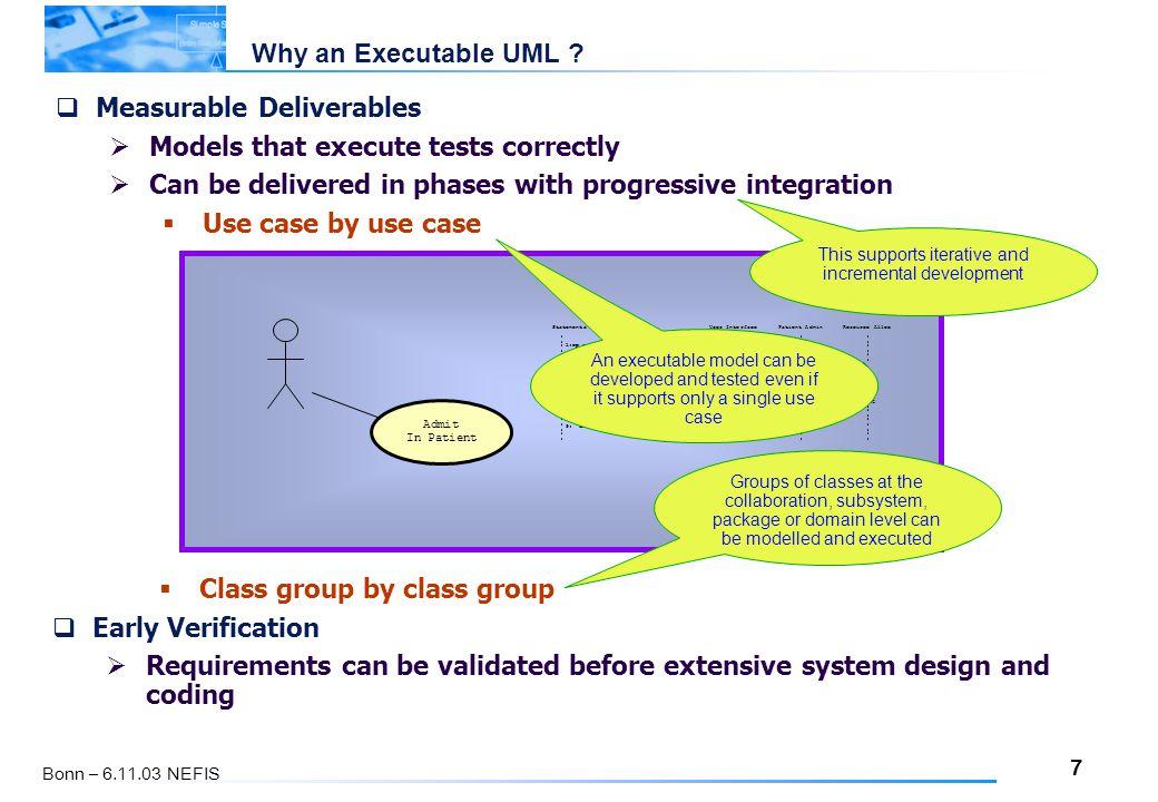 7 Bonn – 6.11.03 NEFIS Why an Executable UML .
