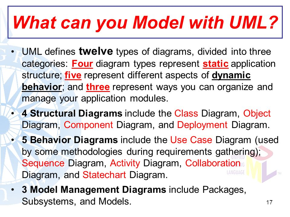 17 What can you Model with UML.