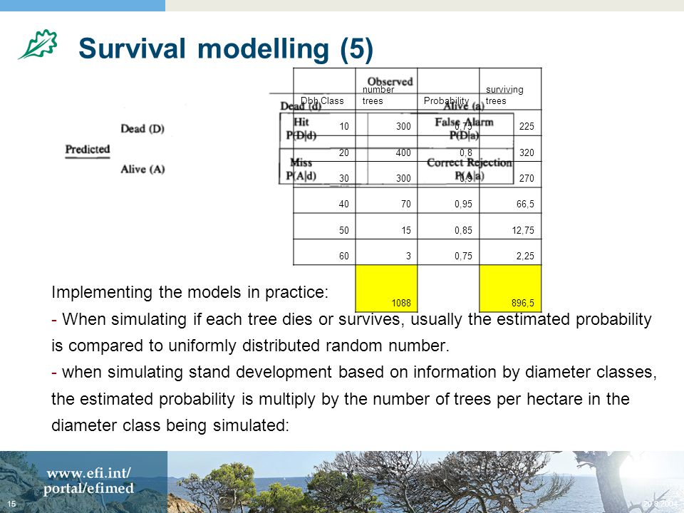 20.8.200415 Survival modelling (5) Implementing the models in practice: - When simulating if each tree dies or survives, usually the estimated probability is compared to uniformly distributed random number.